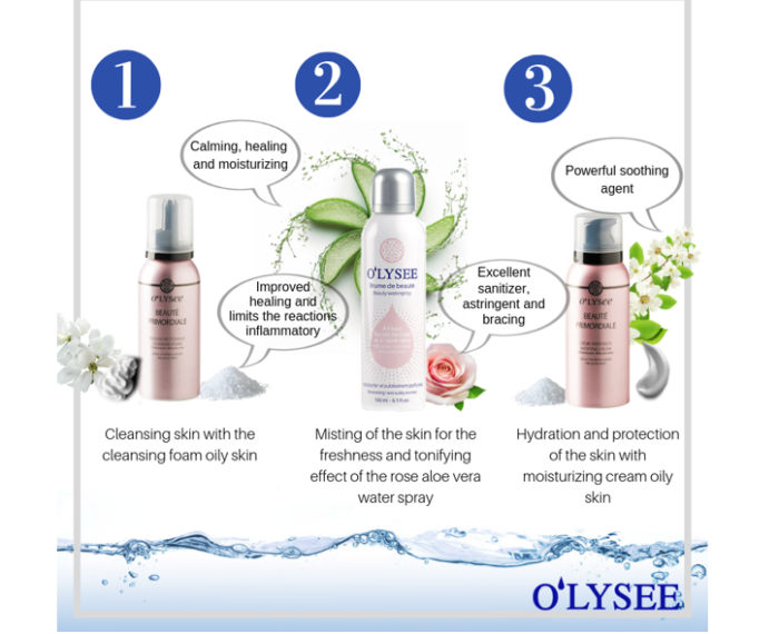 , Handle your oily skin